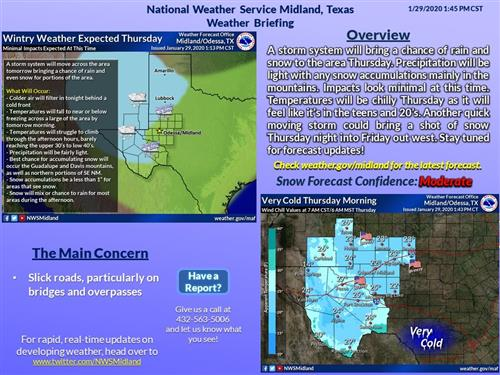 National Weather Service graphic show potential snow patterns in West Texas for this week.